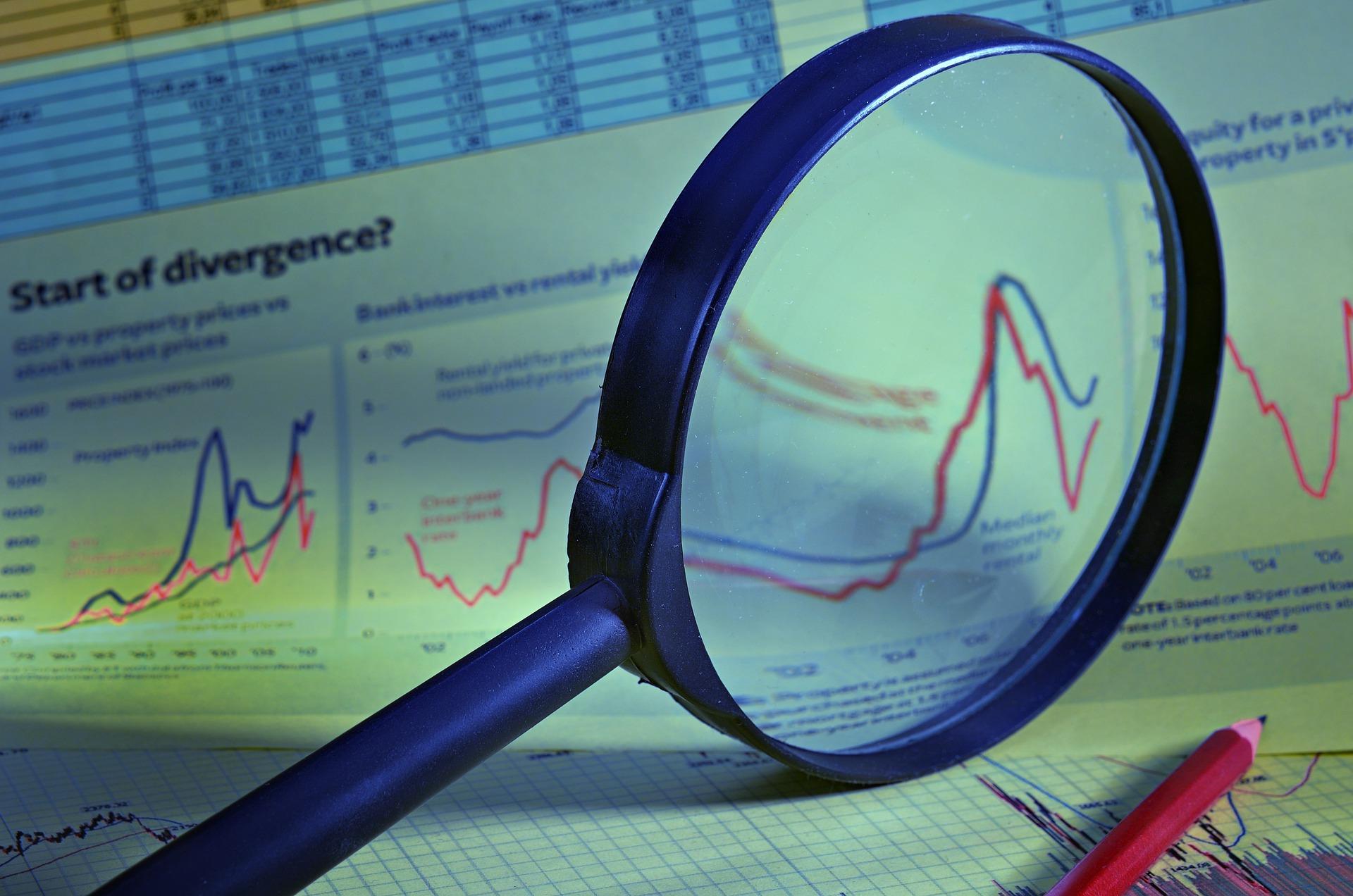Chartanalyse im Trading: VTAD